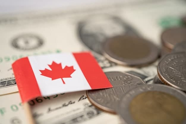How Long Should I Keep My Tax Records – Canada